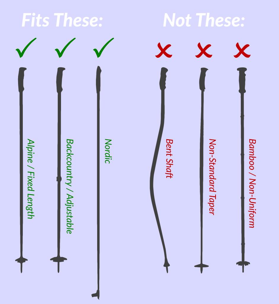 pole-shapes