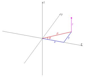 PoCl-cartesian-cylindrical