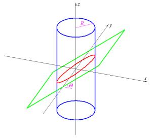 PoCl-cylinder-plane